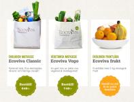 Bloggare om Ecoviva
